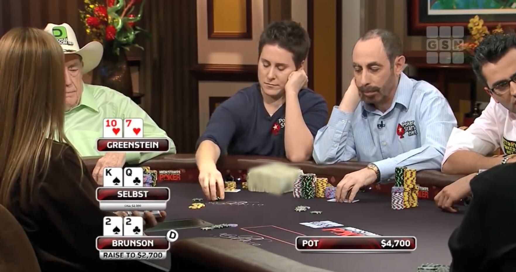 国际扑克赛事